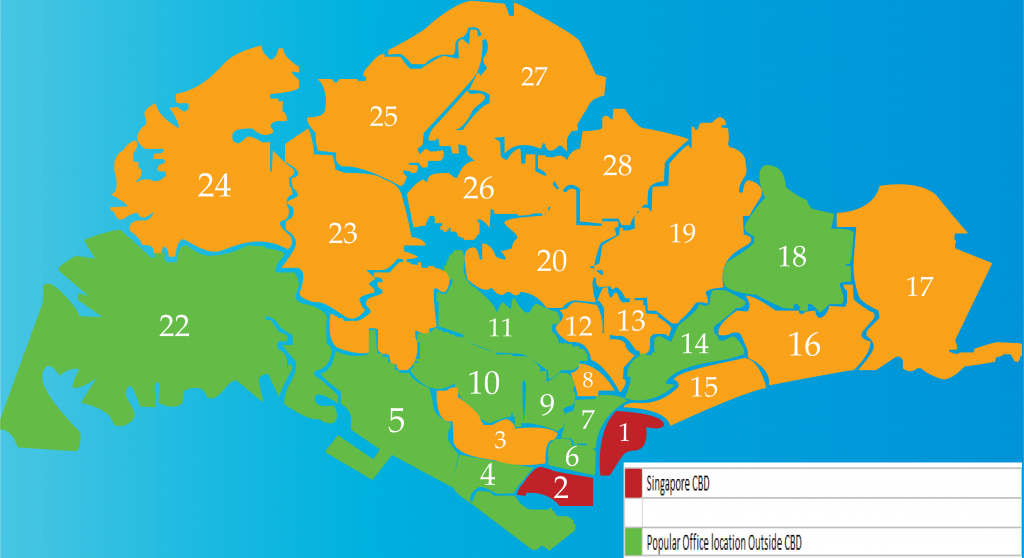 Singapore Office Rental Rates Guide By District