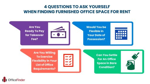 4 Questions To Ask Yourself When Finding Furnished Office Space For Rent infographic