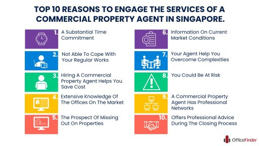 TOP 10 REASONS TO ENGAGE THE SERVICES OF A COMMERCIAL PROPERTY AGENT IN SINGAPORE infographic